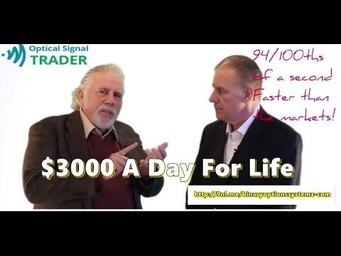 1 hour option trading strategies partnership