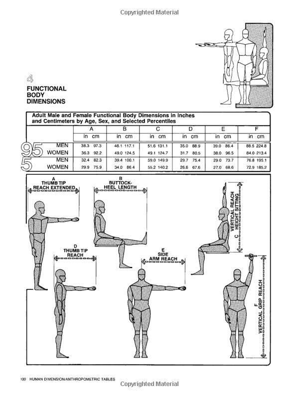 Amazon Com Human Dimension Interior Space A Source Book Of