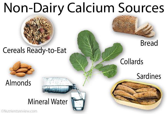 Awesome high calcium foods chart sağlık