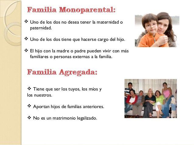 Resultado de imagen para clases de familia la familia for Concepto de la familia para ninos