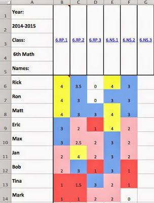 Marzano Learning Goals, Marzano Learning Scales, Math Asessments - portfolio tracking spreadsheet