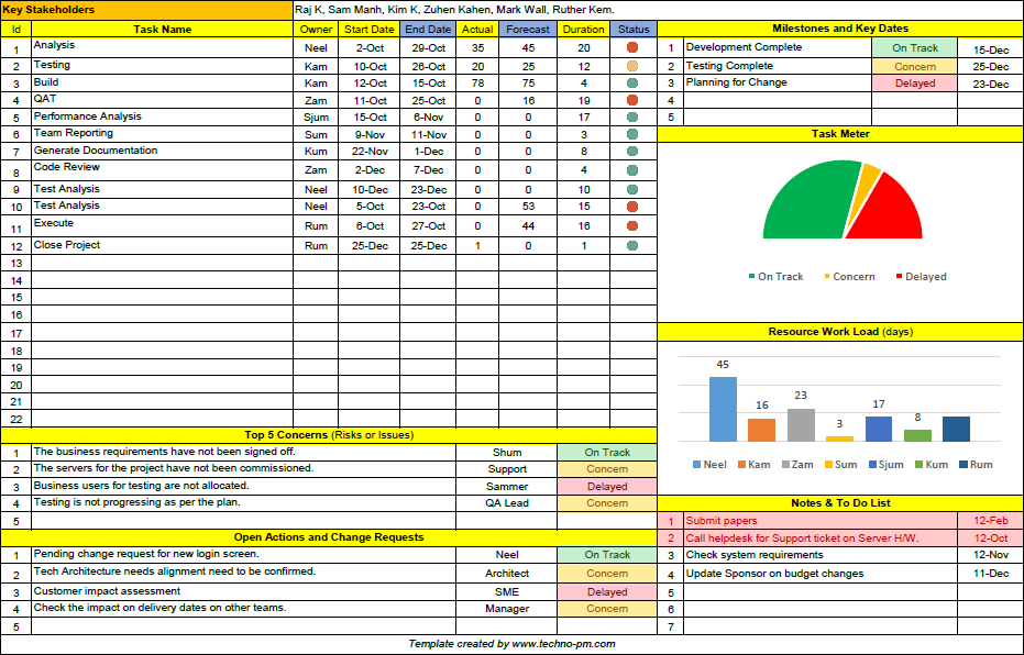 One Page Project Manager Excel Template Free Download  Project