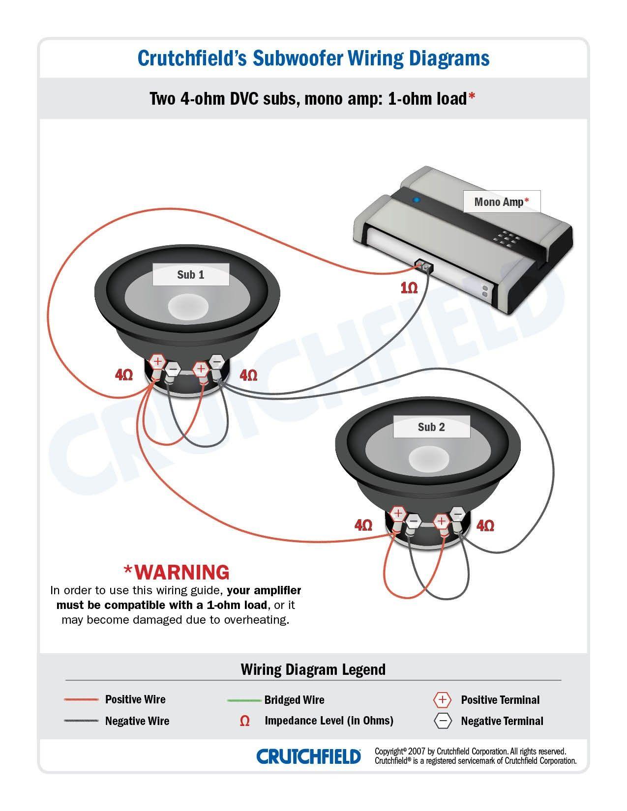 Amplifier Capacitor Wiring Diagram Diagram Diagramtemplate Diagramsample Subwoofer Wiring Car Audio Car Audio Capacitor