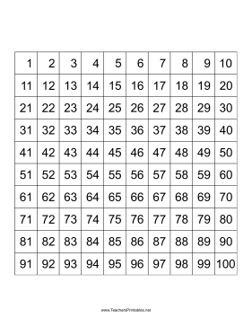 Number Squares 1 100 Teachers Printables Free To Download And Print Teacher Printable Printable Numbers Sign Up Sheets