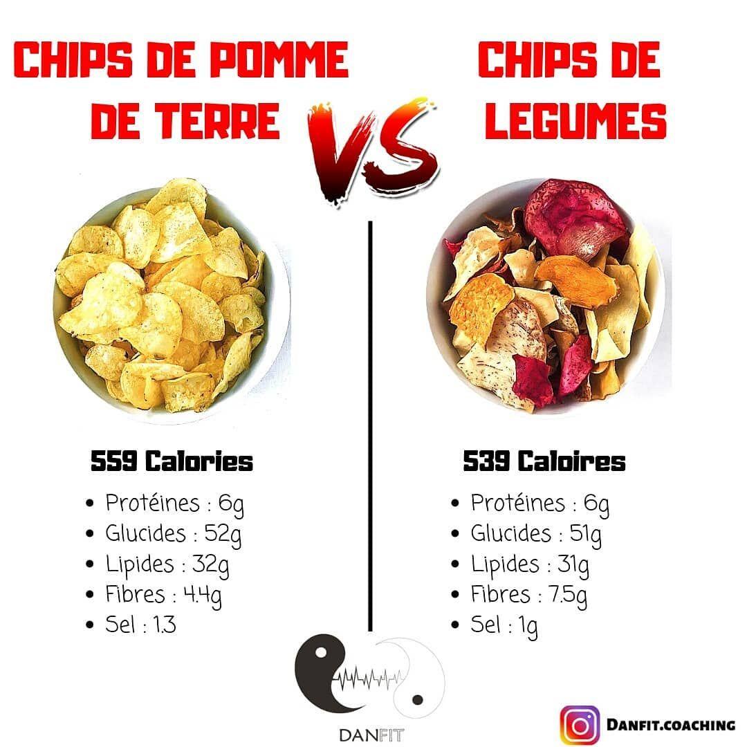 """A en juger uniquement sur l'emballage, je dirais que les chips de légumes sont """"plus saines"""" 🚫❌ Les..."""