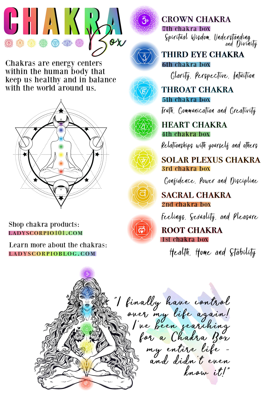 Chakra Mastery The Ultimate Journey To Self Discovery Chakra Alignment Chakra Chakra Meditation