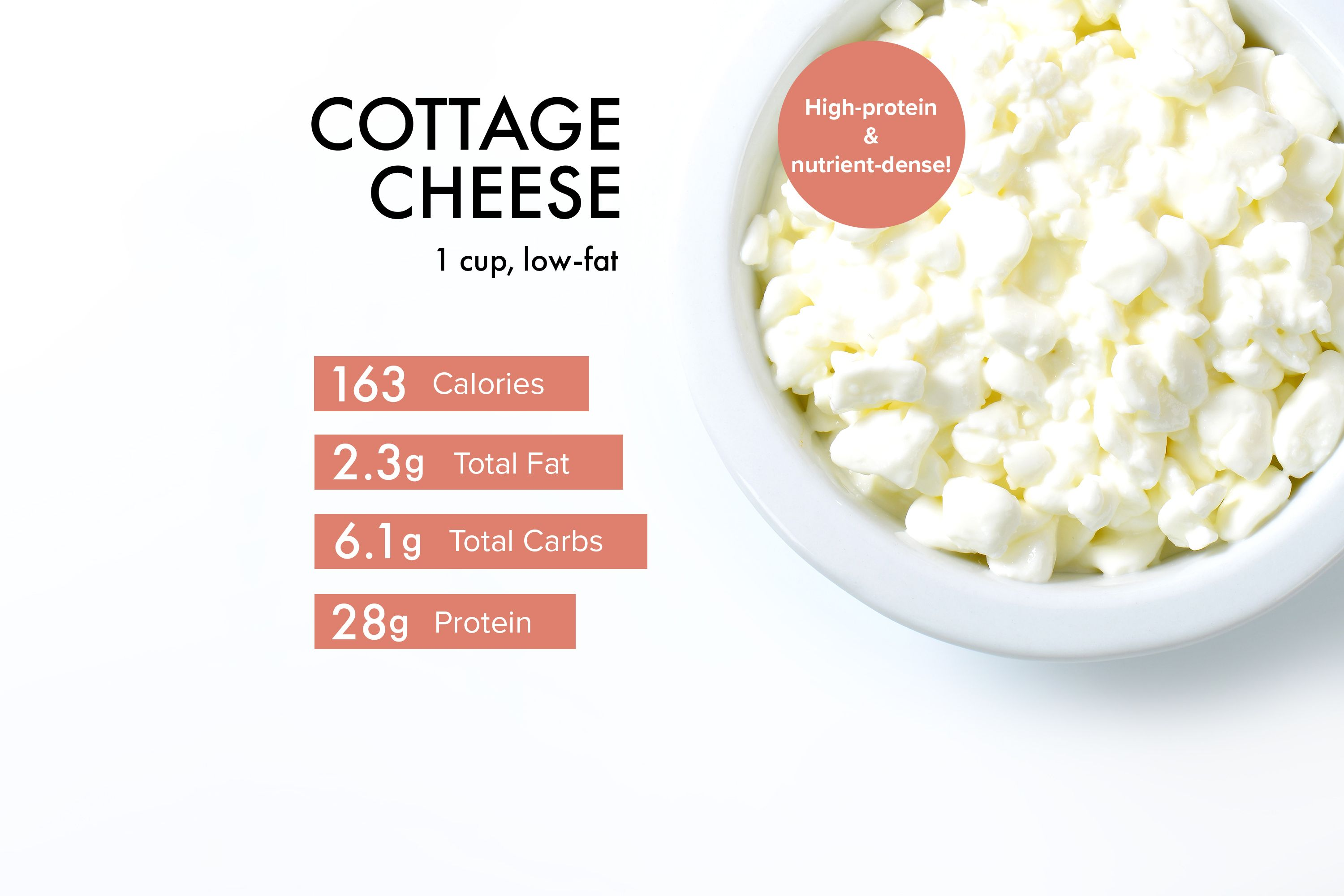 Cottage Cheese Is A Cheap High Protein Snack That S Also Great For Cooking Livestrong Com In 2020 Cottage Cheese Nutrition Facts Cottage Cheese Nutrition Benefits Of Cottage Cheese