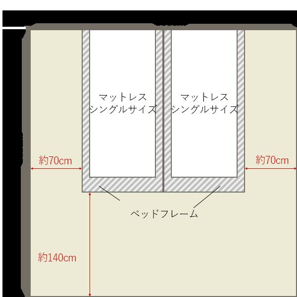 ベッドのサイズと 4畳半 6畳 8畳 寝室の大きさ別レイアウト例