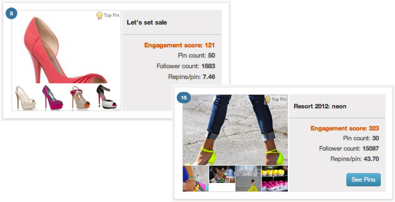 """A/B test on #Pinterest with #Pinfluencer """"Pinfluencer's board report computes key metrics such as Repins/Pin, Engagement-score and follower count at an individual board level and helps retailers compare the performance of each board."""" Click here to read more: http://blog.pinfluencer.com/ab-test-on-pinterest-with-pinfluencer/ (Published: July 30, 2012)"""