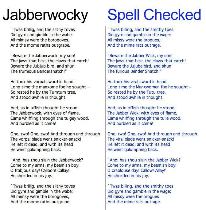 an analysis of the poem jabberwocky by lewis caroll Jabberwocky is a nonsense poem written by lewis carroll about the killing of an animal called the jabberwock it was included in his 1871 novel through the looking-glass, and what alice found there , a sequel to alice's adventures in wonderland.