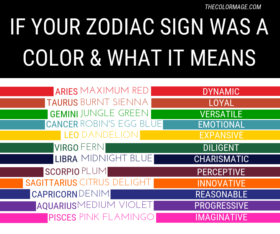 ZODIAC SIGNS AND THEIR SPIRITUAL COLOR MEANINGS Zodiac