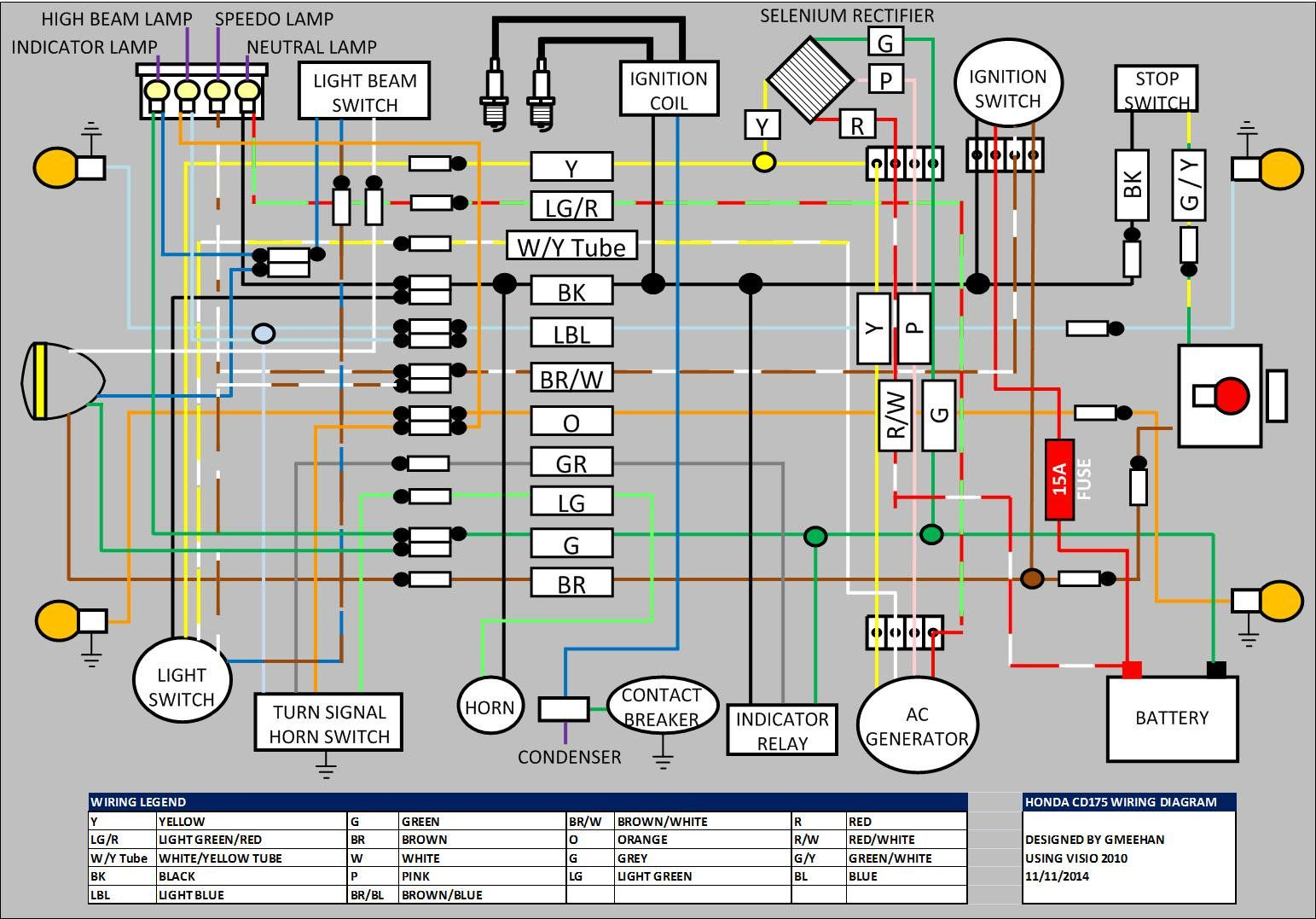 The 16 Best Motorcycle Electrical Wiring Diagram For You