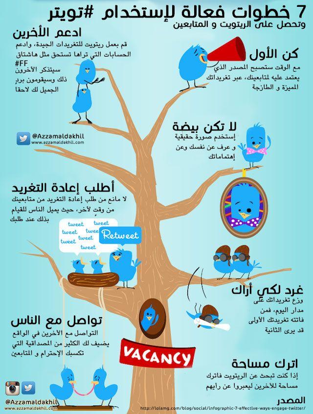 ٧ خطوات فعالة لإستخدام تويتر Learning English Is Fun Digital Marketing Infographics Infographic Marketing