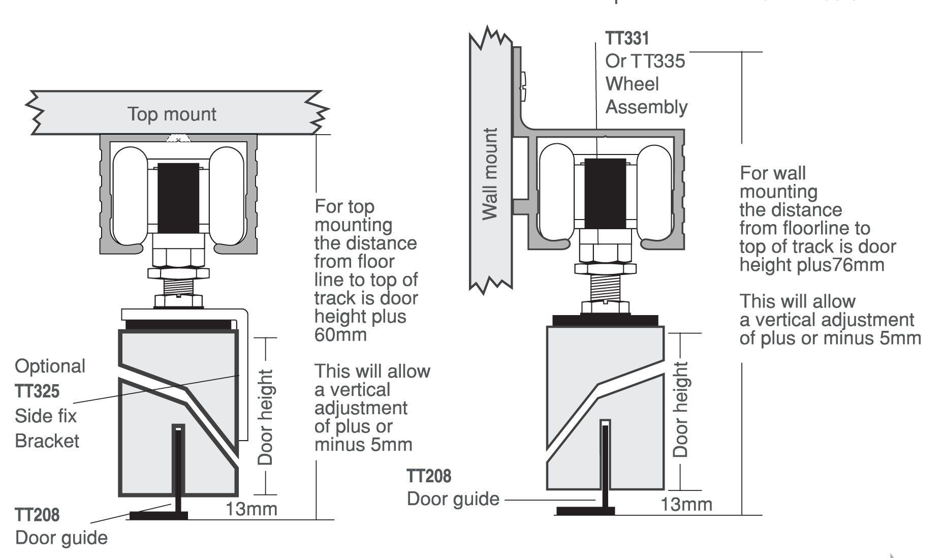 Pocket Door Rail System