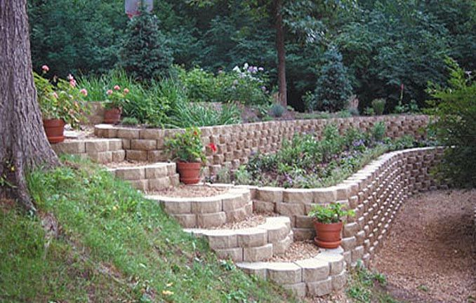 Backyard Retaining Wall Designs Custom Inspiration Design