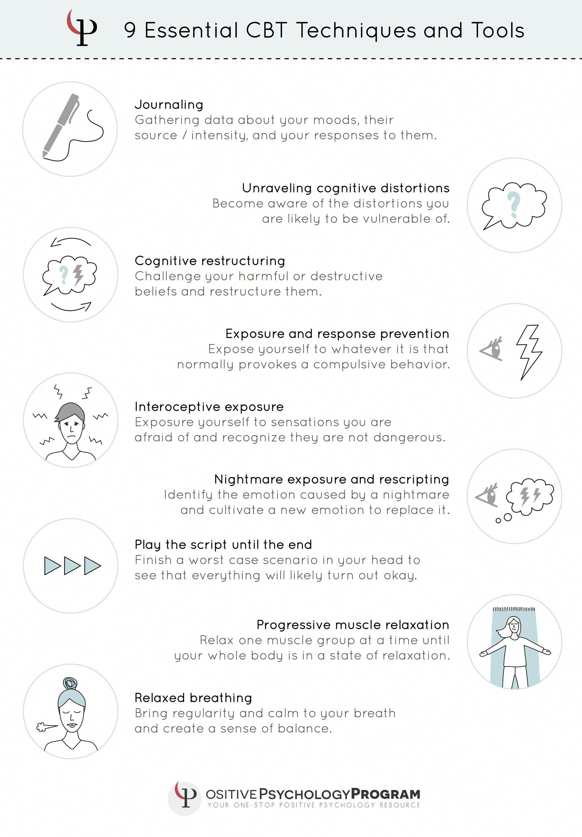 25 Cbt Techniques And Worksheets For Cognitive Behavioral Therapy In 2020 Cbt Therapy Cbt Techniques Cognitive Therapy