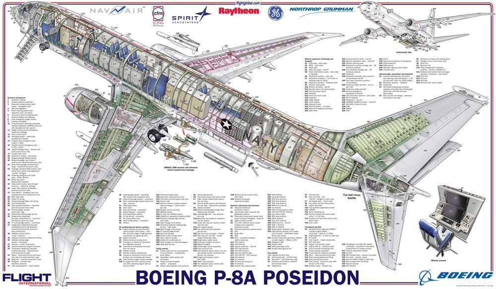 P-8 Poseidon Sub Hunter | Aviation photos | Boeing aircraft