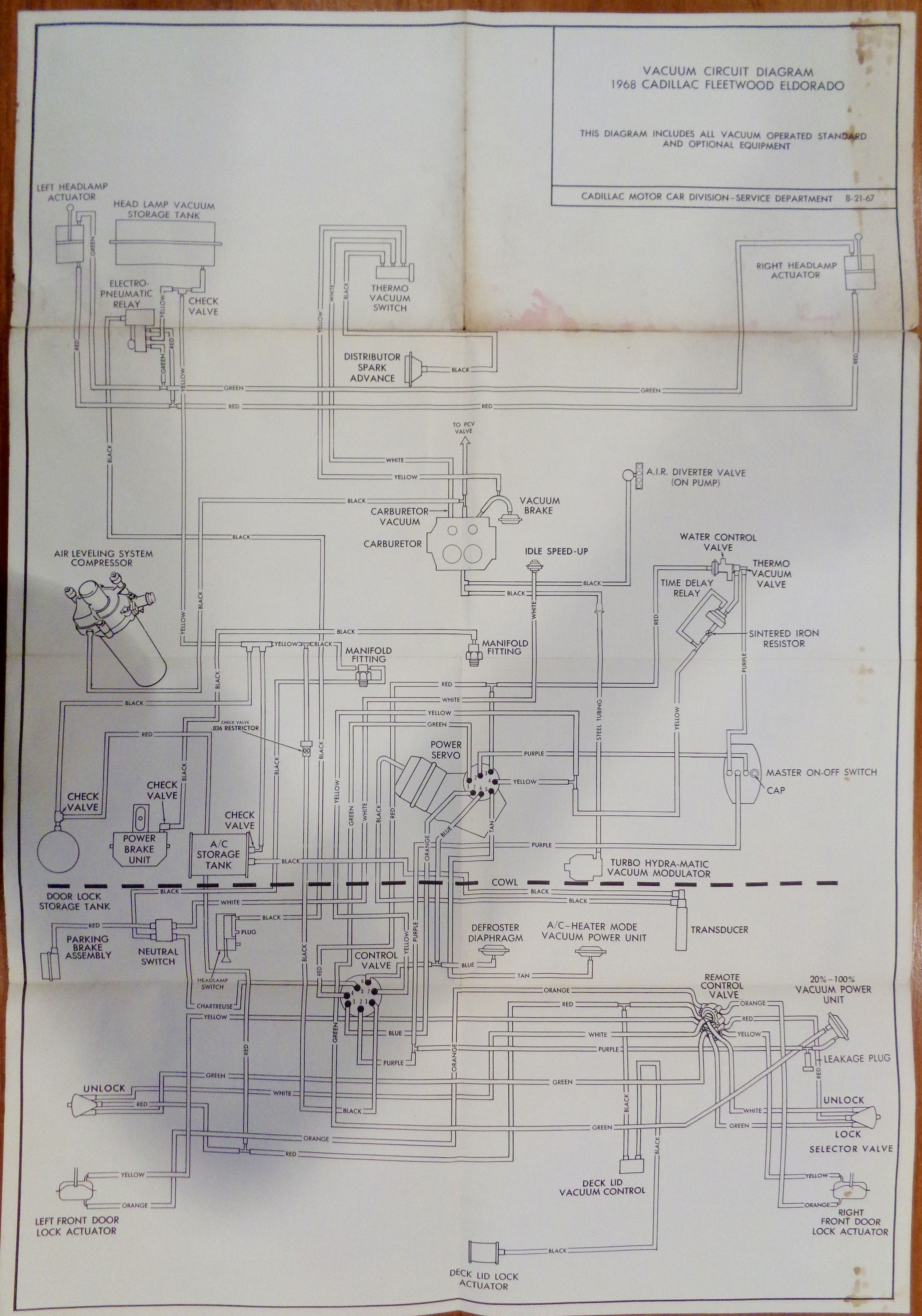 1968 Cadillac Fleetwood Eldorado Vacuum Circuit Diagram Cars Diverter Schematic