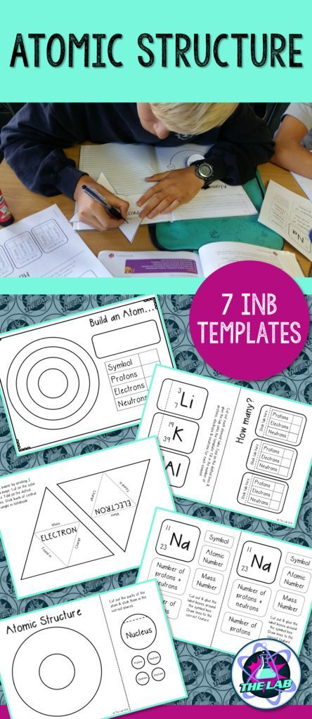 Atomic Structure Interactive Notebook Activities Activities - fresh chemistry periodic table atomic numbers