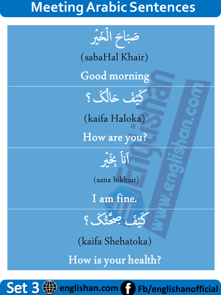 Meeting Sentences In Arabic With English With Pdf Set 3 Arabic Language Learn Arabic Language English Language Learning Grammar