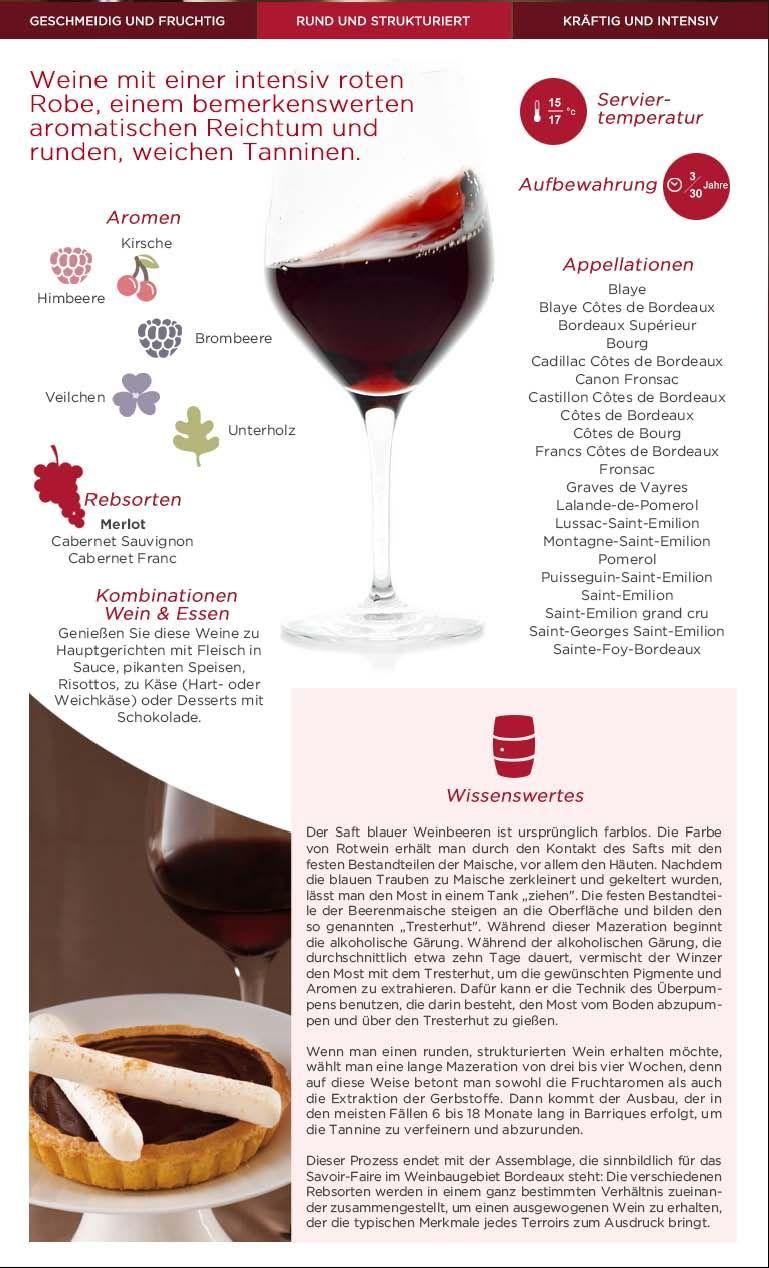 Runde Und Strukturierte Rotweine Fur Weihnachten Wein