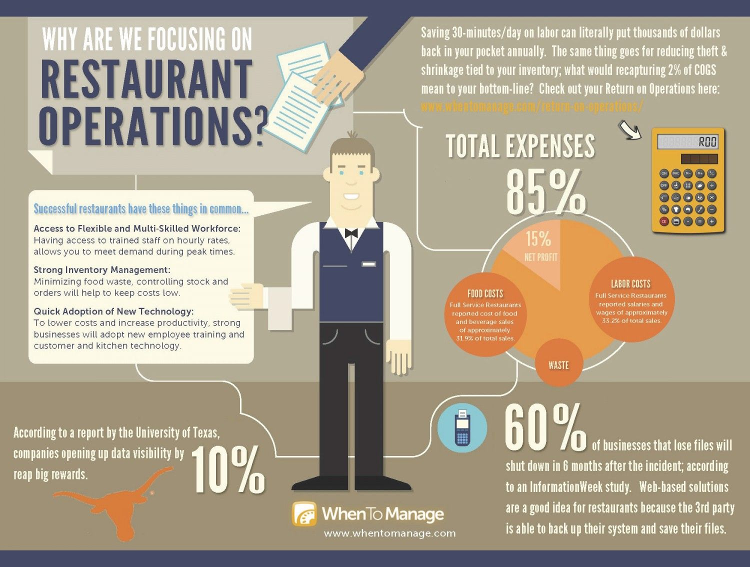 Startup Business Planning For Restaurants  Top  Startup