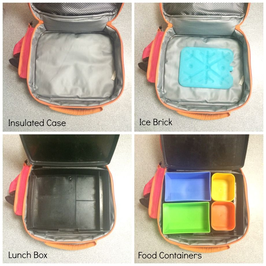 Lunch box system great article with pics and instructions for creating a lunch box system forumfinder Choice Image
