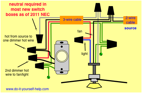 Wiring Diagram Dimmer And Fan Light Kit Ceiling Fan With Light