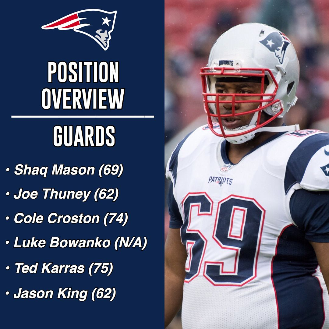 Here Is A Post Draft Look At The Patriots Offense G Patriots Patriots Fans Shaq
