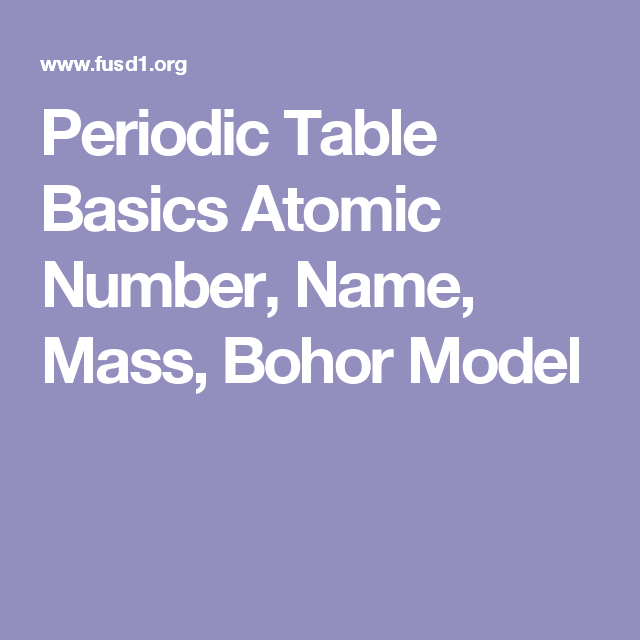 Periodic table basics atomic number name mass bohor model periodic table basics atomic number name mass bohor model urtaz