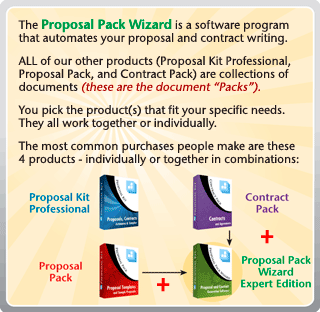 Proposal Pack Wizard  Proposals Proposal Writing And Writing