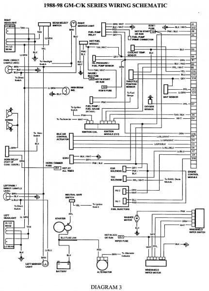 gmc sonoma wiring 1998 gmc sonoma parts diagram trailer wiring diagram  chevy 2001 gmc sonoma radio wiring diagram trailer wiring diagram  chevy