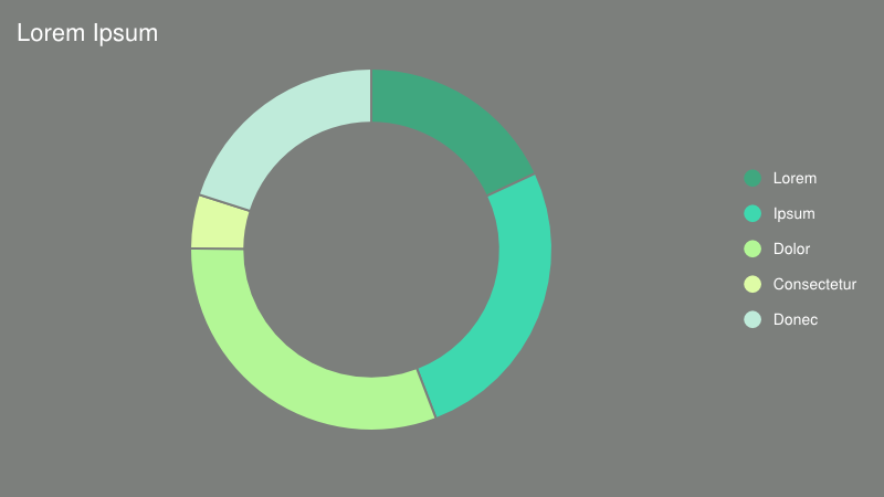 Example pie chart made with online chart tool chartblocks http