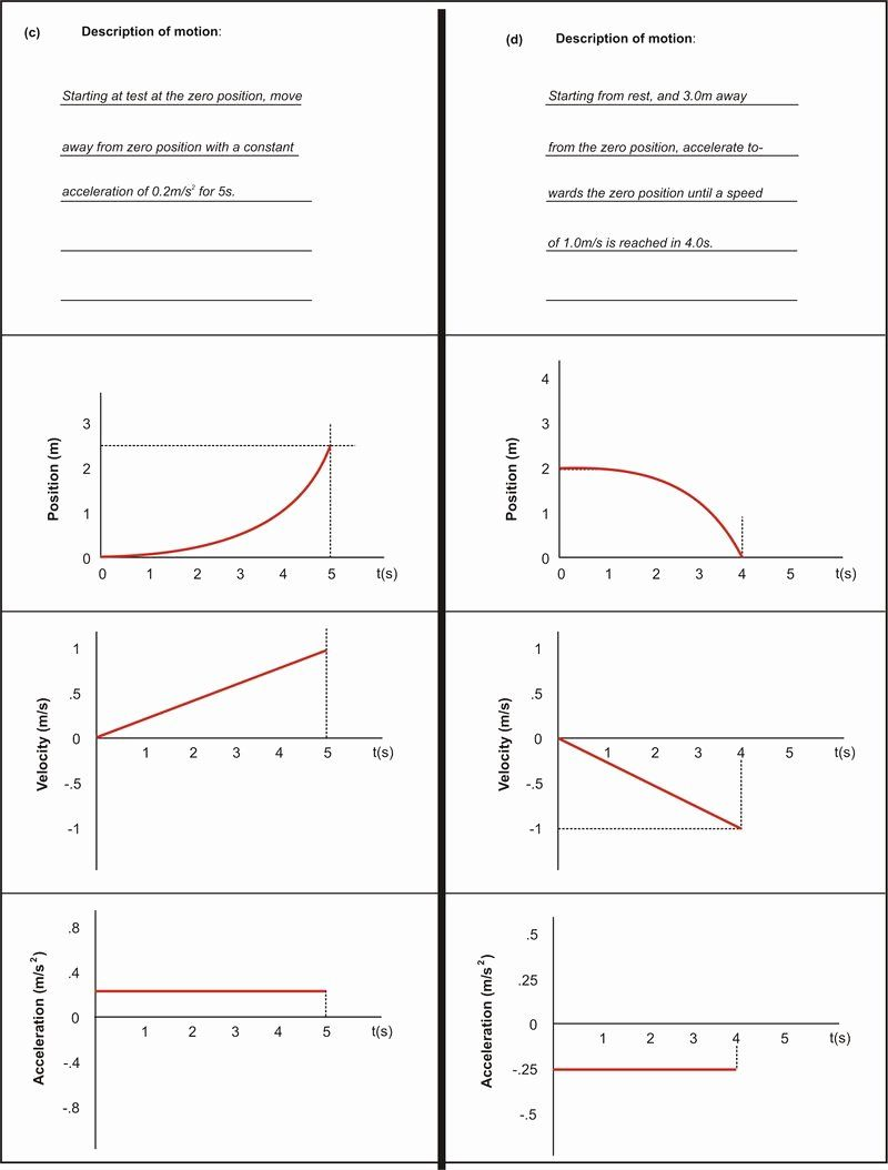 Motion Graph Analysis Worksheet Lovely Motion Graph