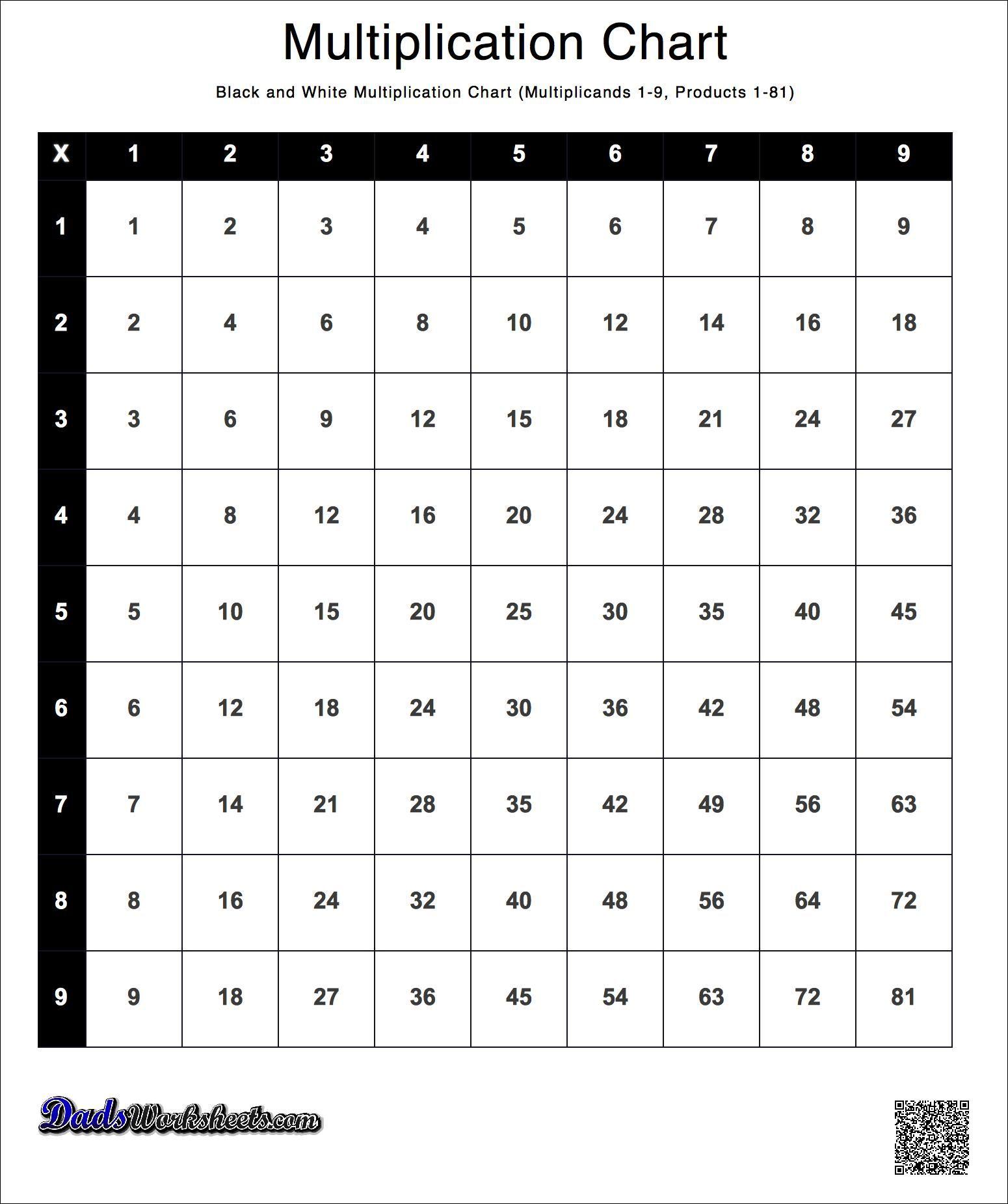 Multiplication Chart Black And White Multiplication Chart