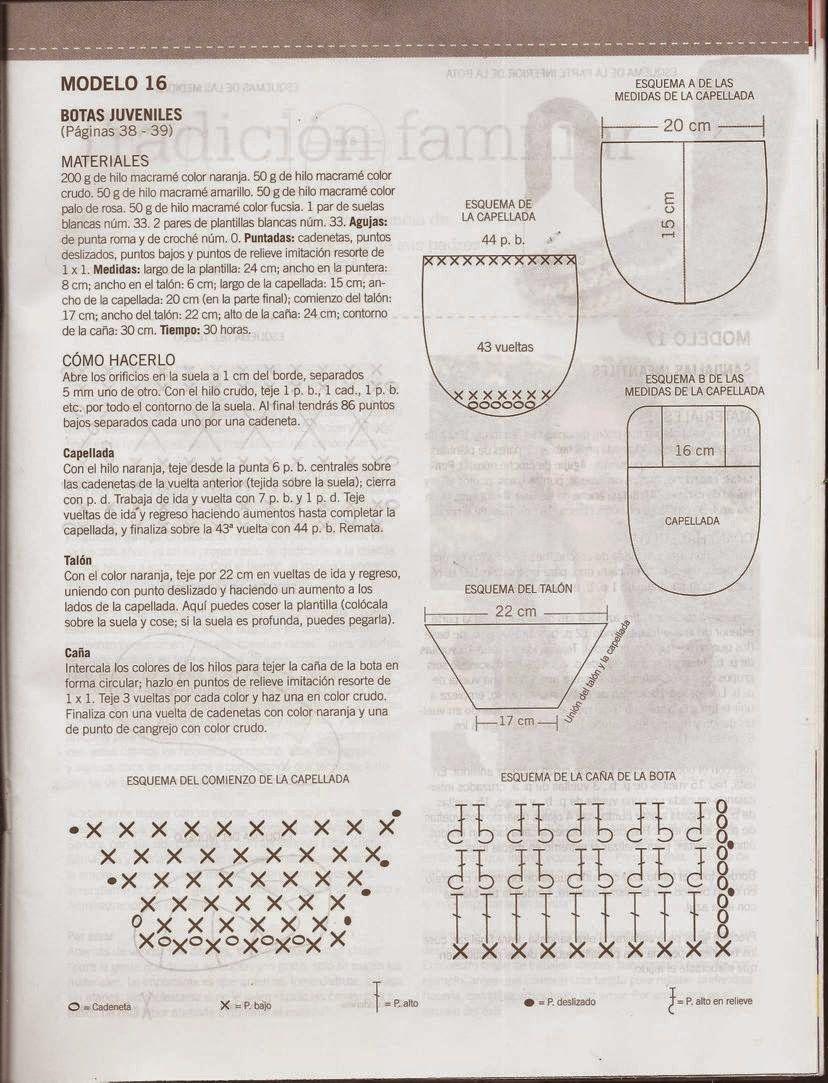 Patrón de Botas | crochet | Pinterest | Crochet