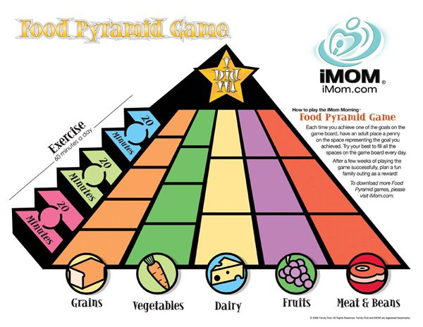 Food Pyramid Game Eat Your Way To The Top Imom Food Pyramid Pyramid Game Sticker Chart