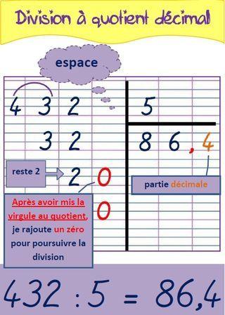 Les tables de multiplication sous forme de roues ma for Table de multiplication facile