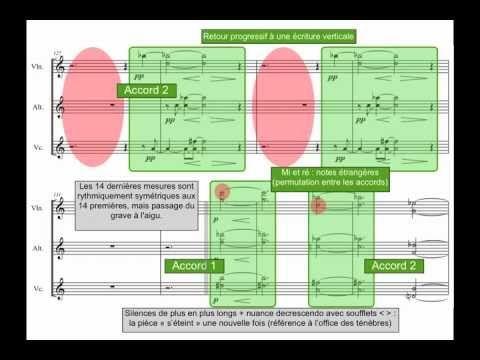 Leçons de Ténèbres, op.59 (Thierry Machuel) - Analyse et suivi de partition - YouTube