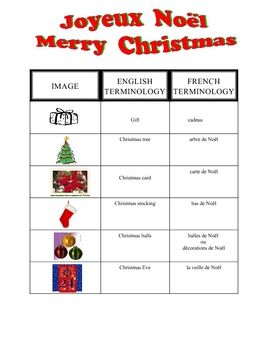 Students can fill in the Christmas vocabulary sheet. The answer ...