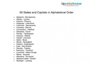 States In Alphebetical Order on
