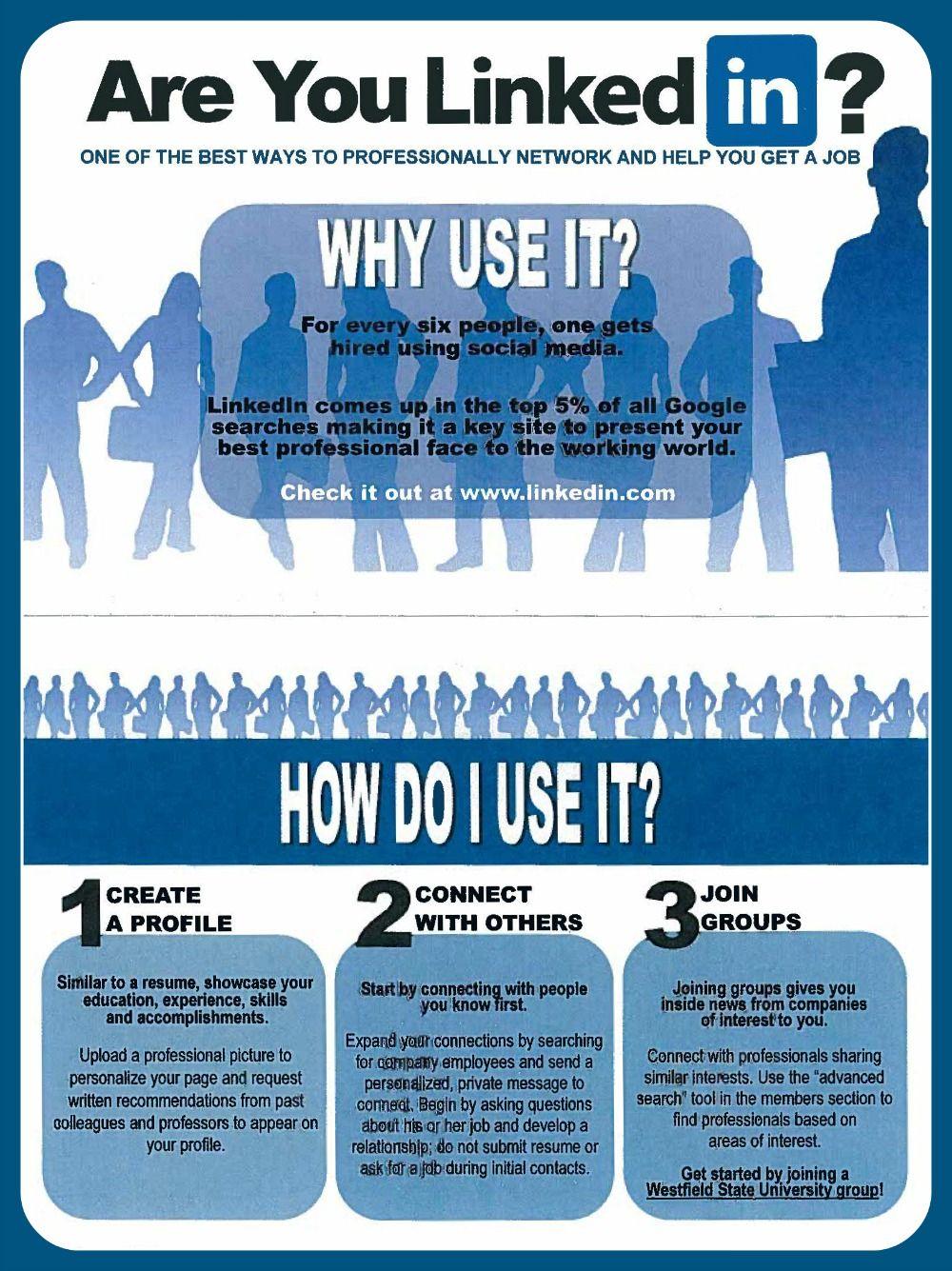 Are You LinkedIn? Social media, Job search tips, Social