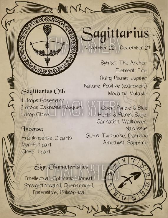 Sagittarius Zodiac Sign Book of Shadow Printable P
