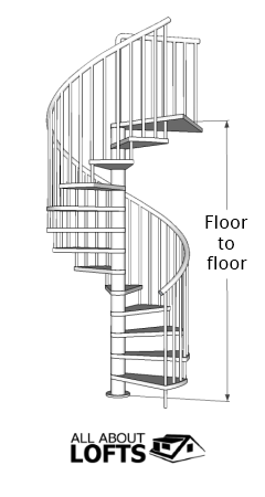Best Illustration Showing How To Measure The Floor To Floor 400 x 300