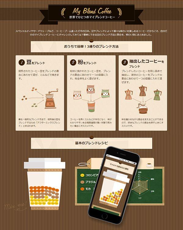 MY BLEND COFFEE 世界でひとつのマイブレンドコーヒーを作ろう 2015年4月15日 15:41 infographic.jp - インフォグラフィックス by IOIX  /  infographic.jp