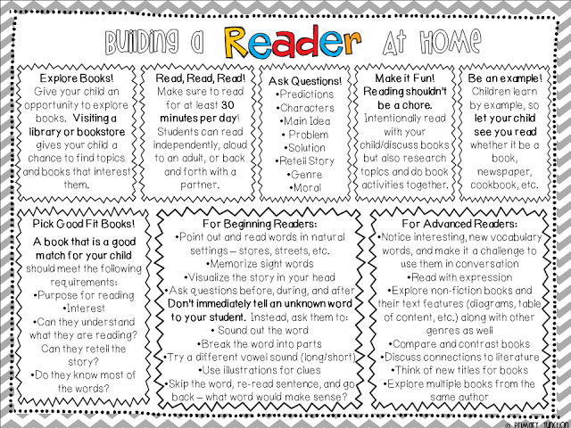 Image result for building a better at home reader