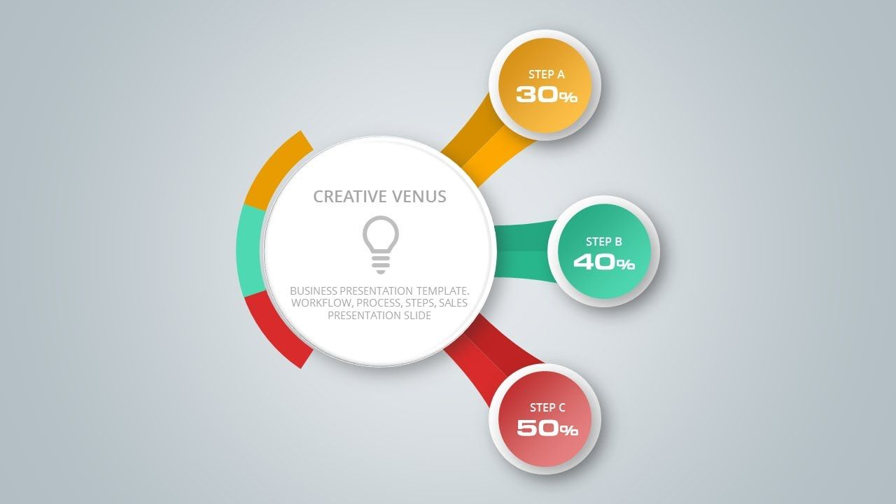 Design Workflow Layout Annual Report Business Slide In