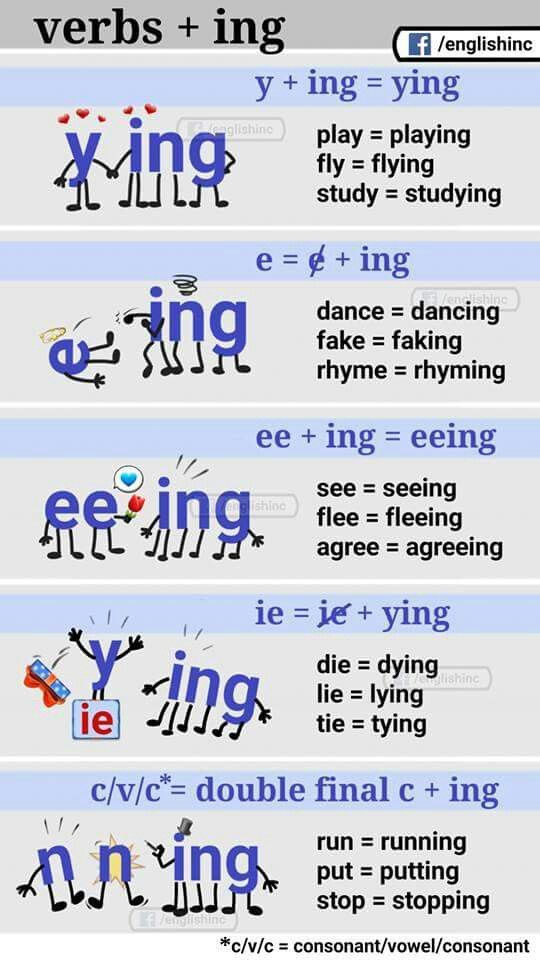 Verb Ing منوع English Grammar English Verbs English Language