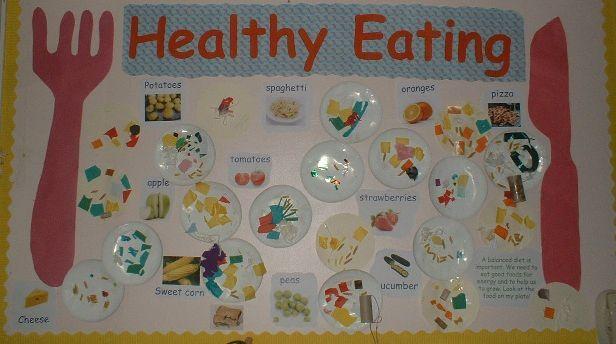 Healthy Eating Display Classroom Healthy Eating Preschool Food