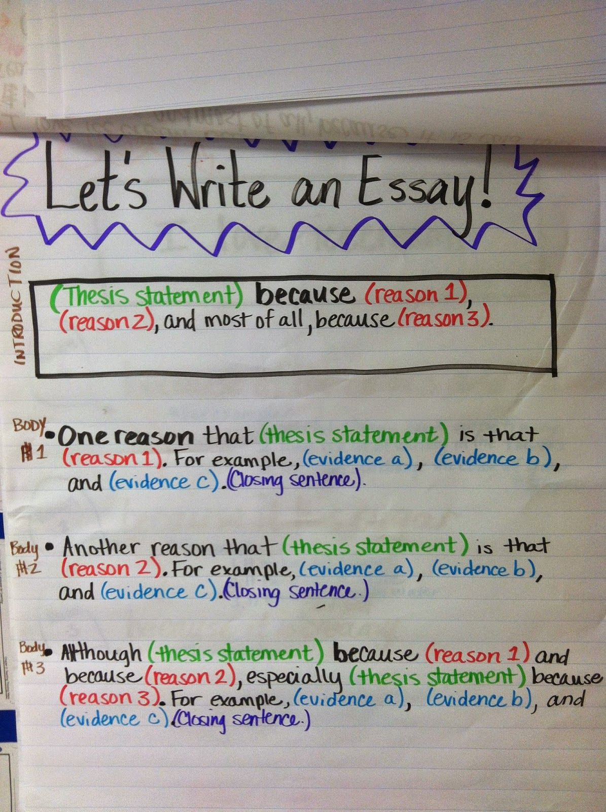let s write an essay google search writers worksop  let s write an essay google search
